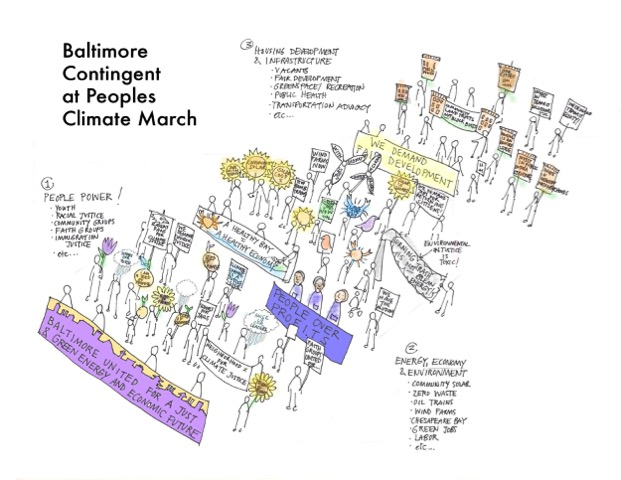 Drawing of the Baltimore contingent by Valeska Populoh, an artist and cultural organizer in Baltimore and co-leader of the Baltimore Peoples Climate Movement art cluster.